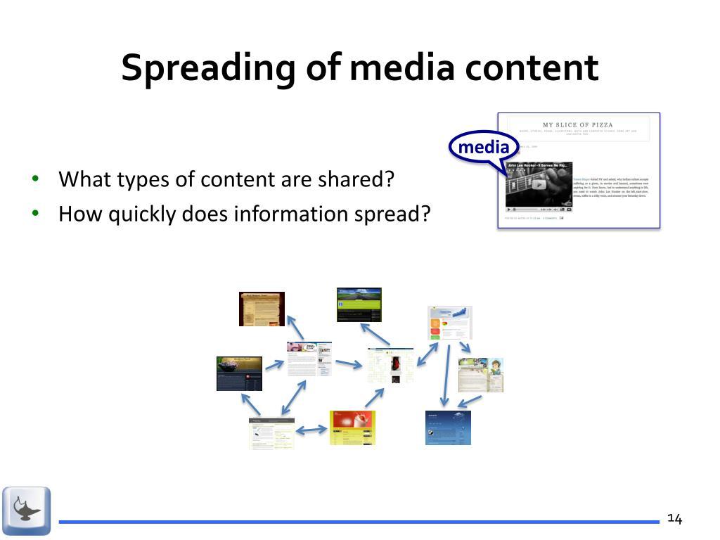 Spreading of media content