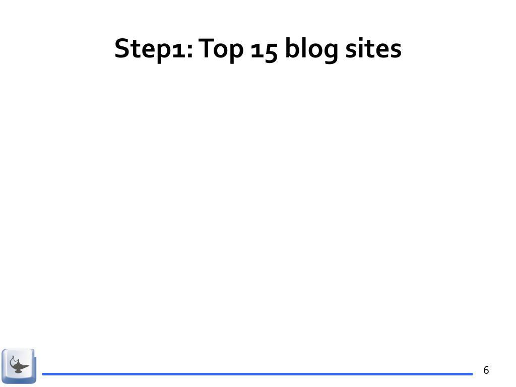 Step1: Top 15 blog sites