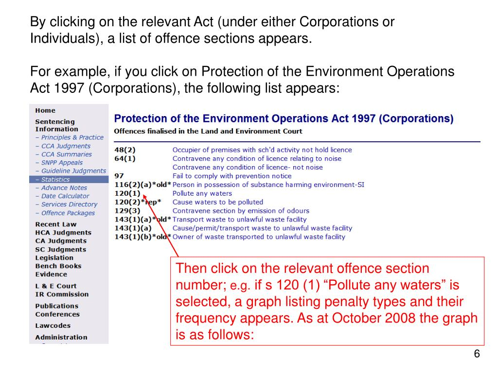 By clicking on the relevant Act (under either Corporations or Individuals), a list of offence sections appears.