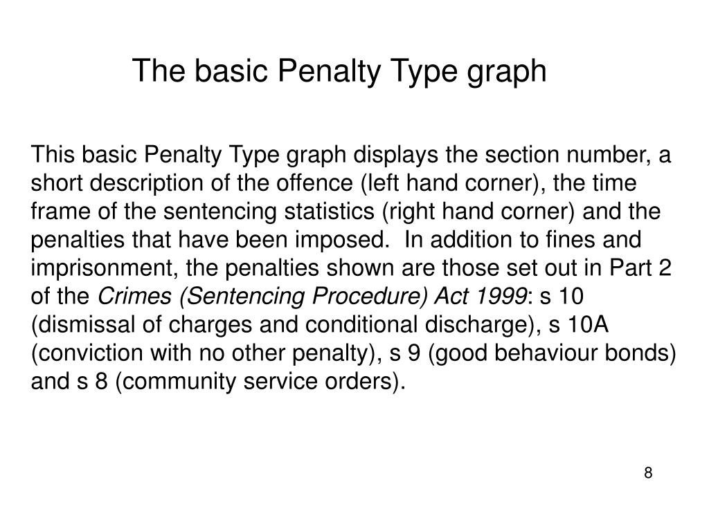 The basic Penalty Type graph