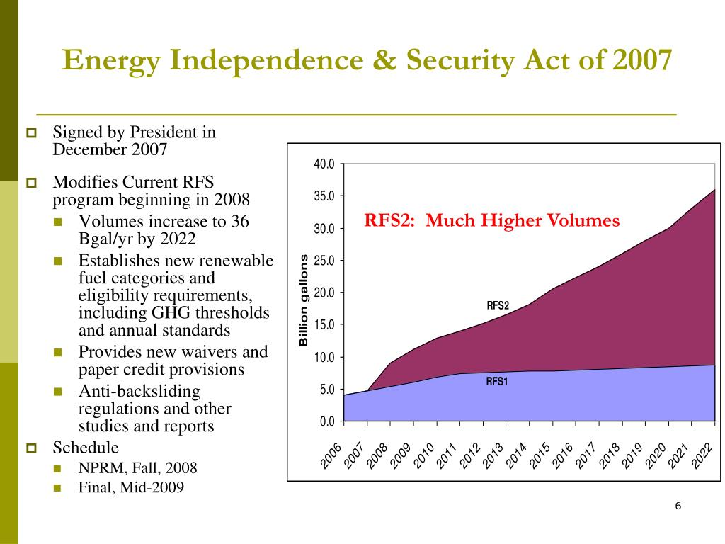 Energy Independence & Security Act of 2007