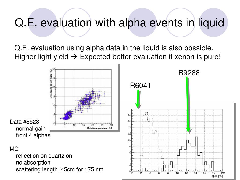 Q.E. evaluation with alpha events in liquid