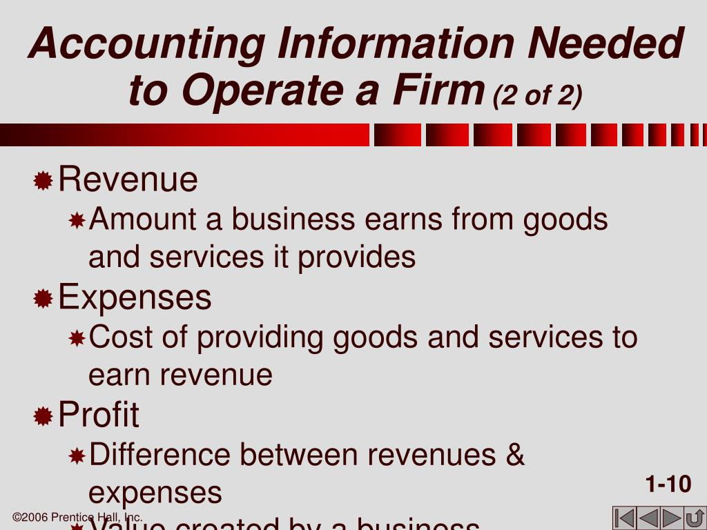 Accounting Information Needed to Operate a Firm