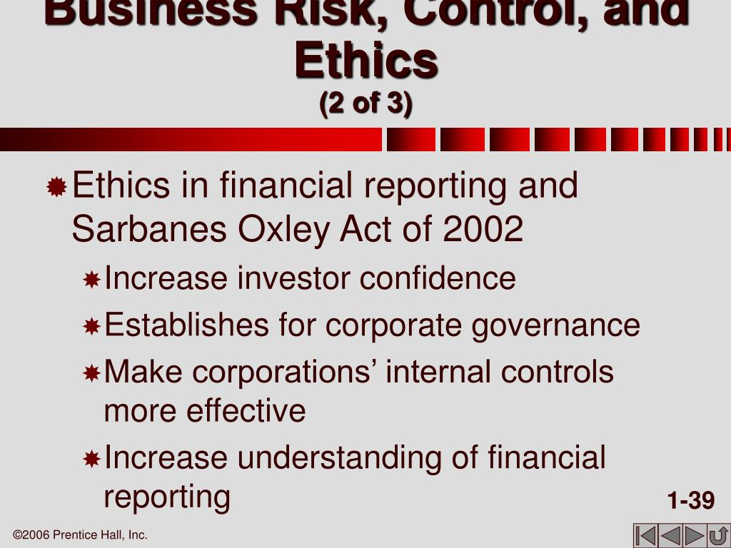 Business Risk, Control, and Ethics