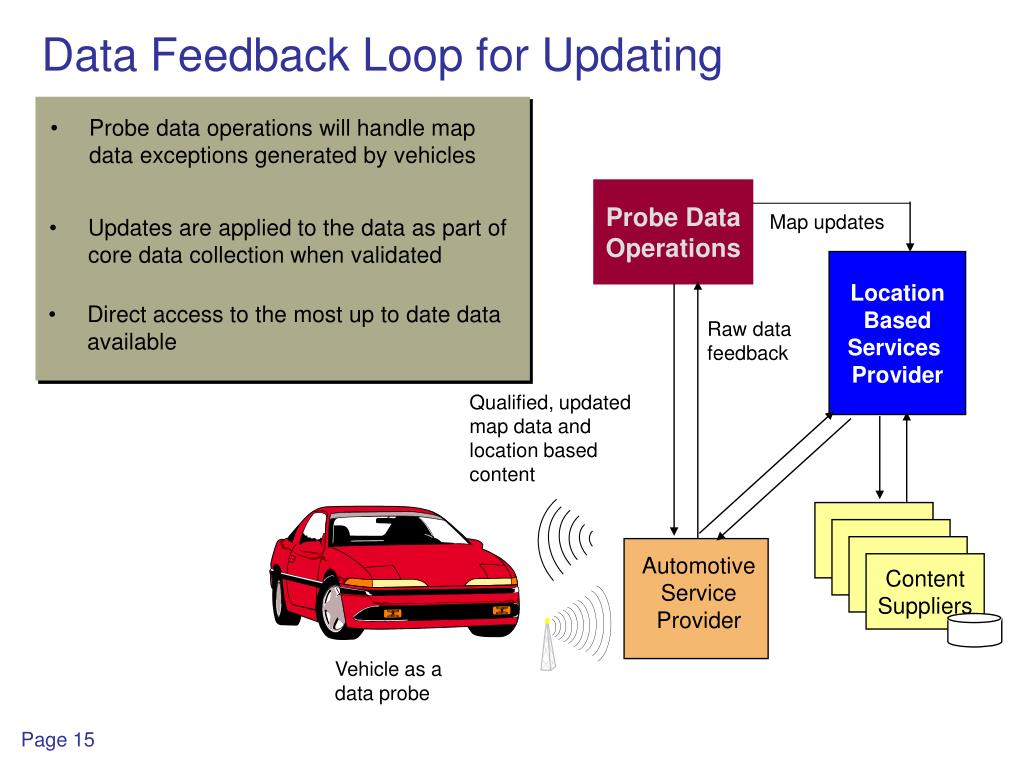 Probe data operations will handle map data exceptions generated by vehicles
