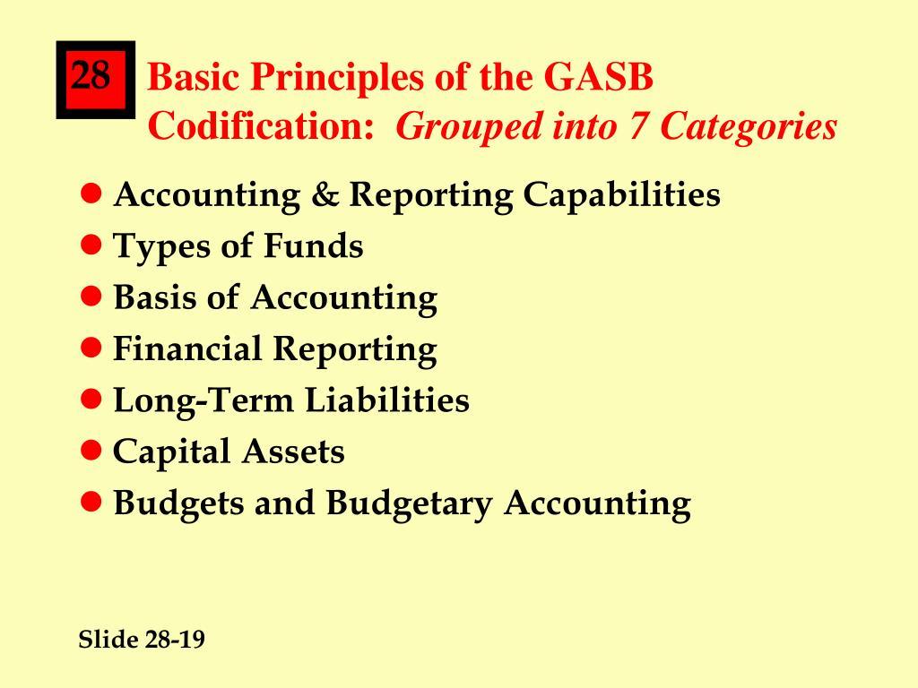 Basic Principles of the GASB Codification: