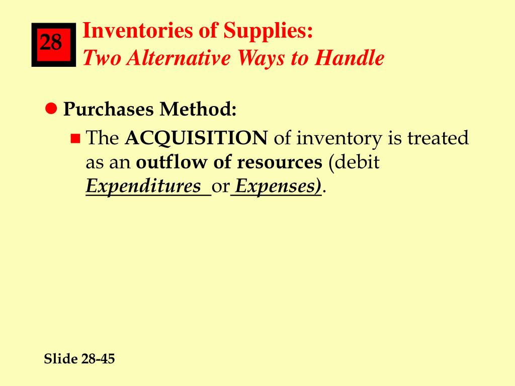 Inventories of Supplies:
