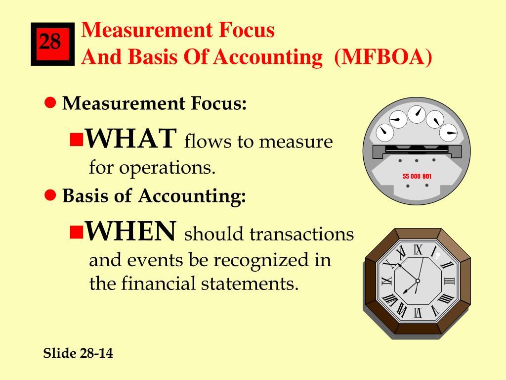 Measurement Focus
