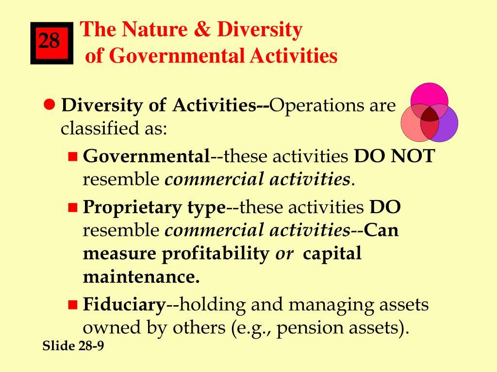 The Nature & Diversity