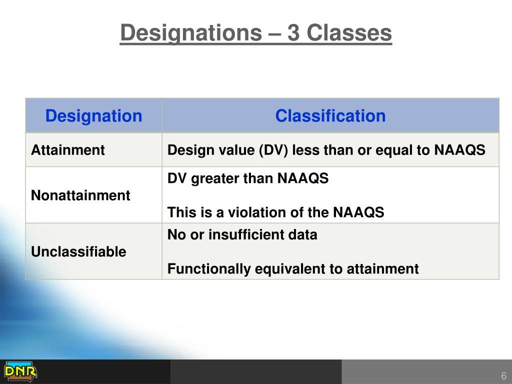 Designations – 3 Classes