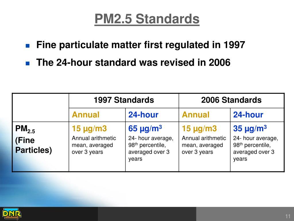 PM2.5 Standards