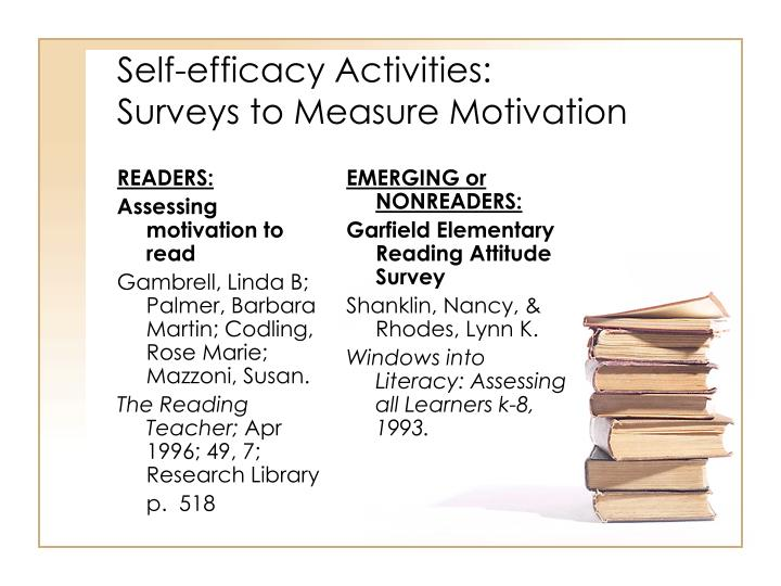 self efficacy motivation Relationships between motivation, self-efficacy, mindsets, attributions, and learning strategies: an exploratory study christopher j lackey 183 pages may 2014.