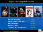 highest grossing films in 2005