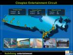 cineplex entertainment circuit