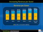 increasing revenue per guest