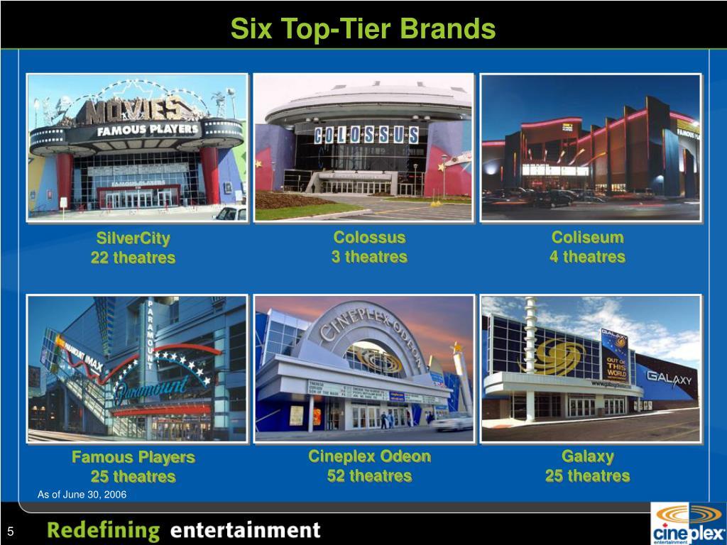 Six Top-Tier Brands