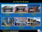 six top tier brands