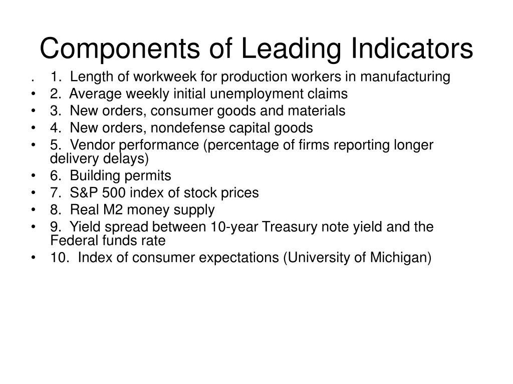 Components of Leading Indicators