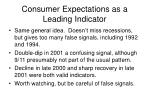 consumer expectations as a leading indicator