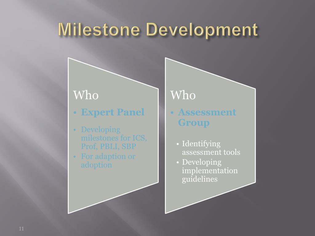 PPT - Milestones PowerPoint Presentation - ID:753694