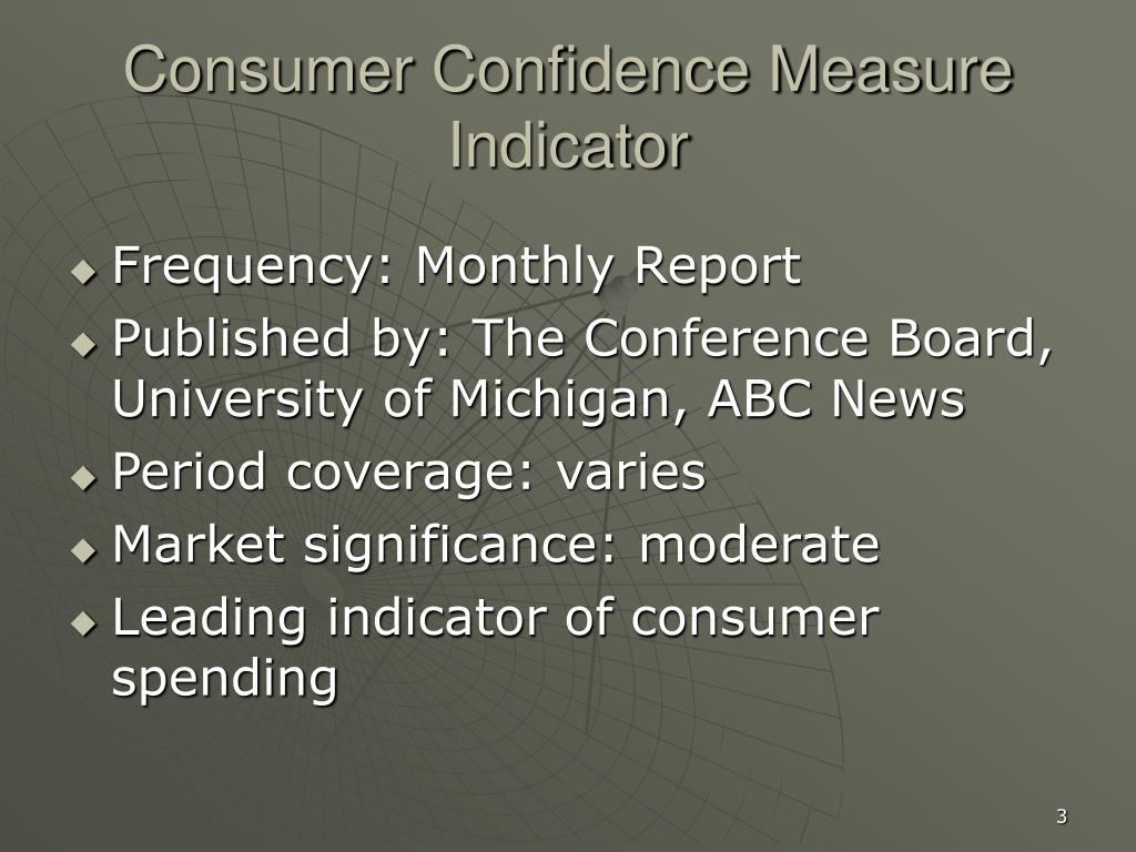 Consumer Confidence Measure Indicator