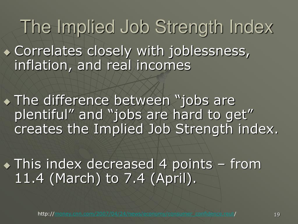 The Implied Job Strength Index