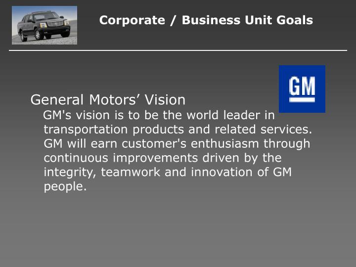 Corporate business unit goals