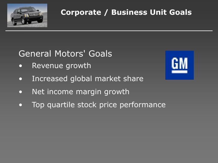 Corporate business unit goals3