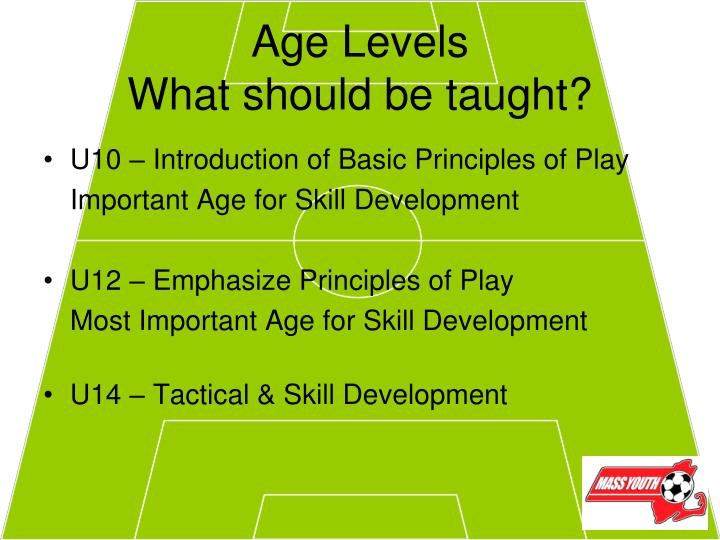 Age levels what should be taught