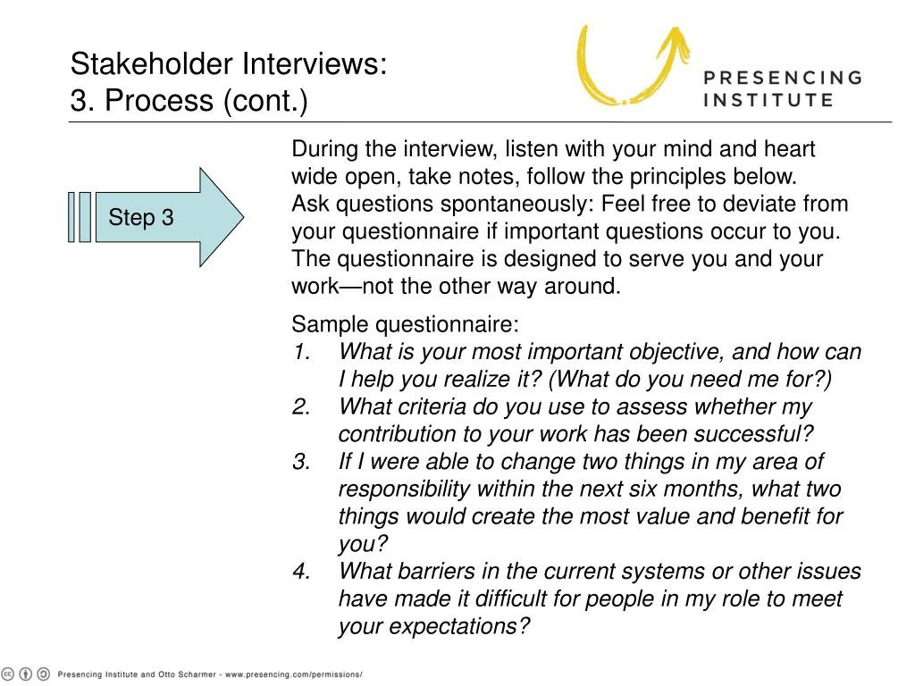 Stakeholder Interviews: