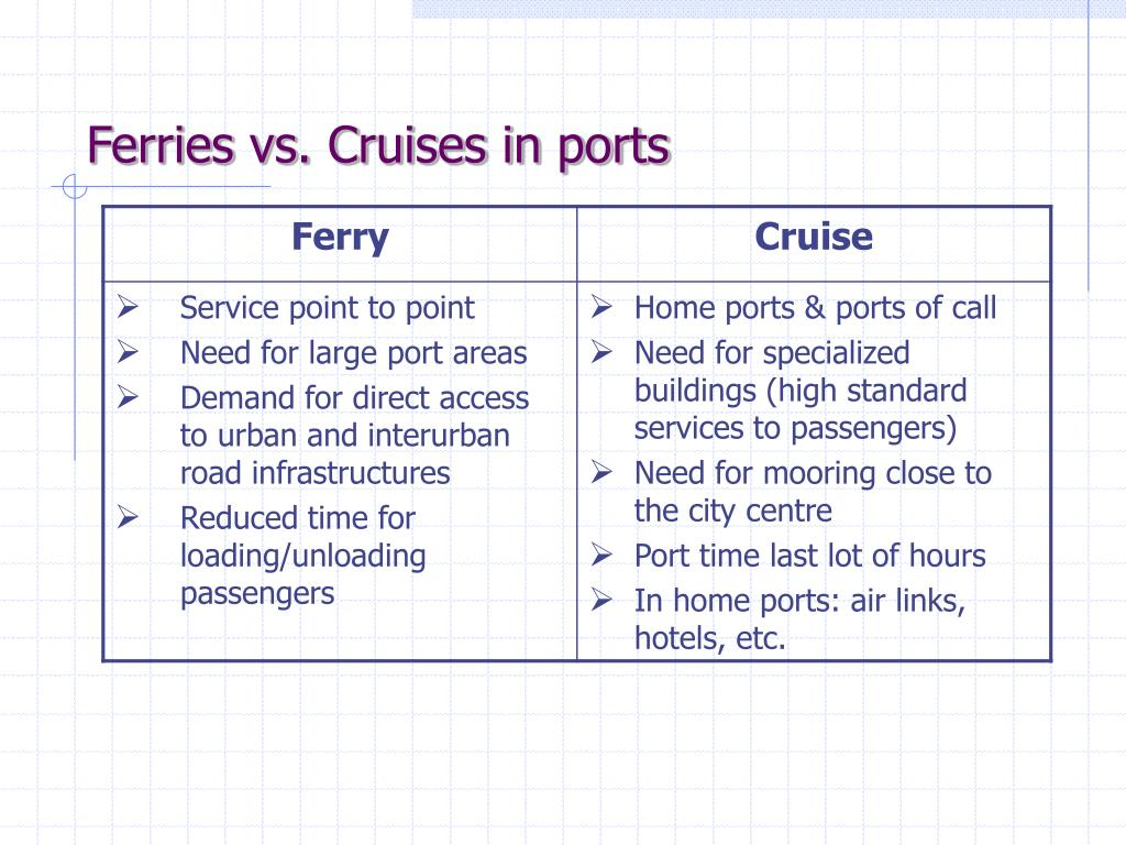 Ferries vs. Cruises in ports