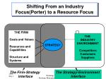 shifting from an industry focus porter to a resource focus
