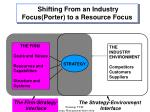 shifting from an industry focus porter to a resource focus17