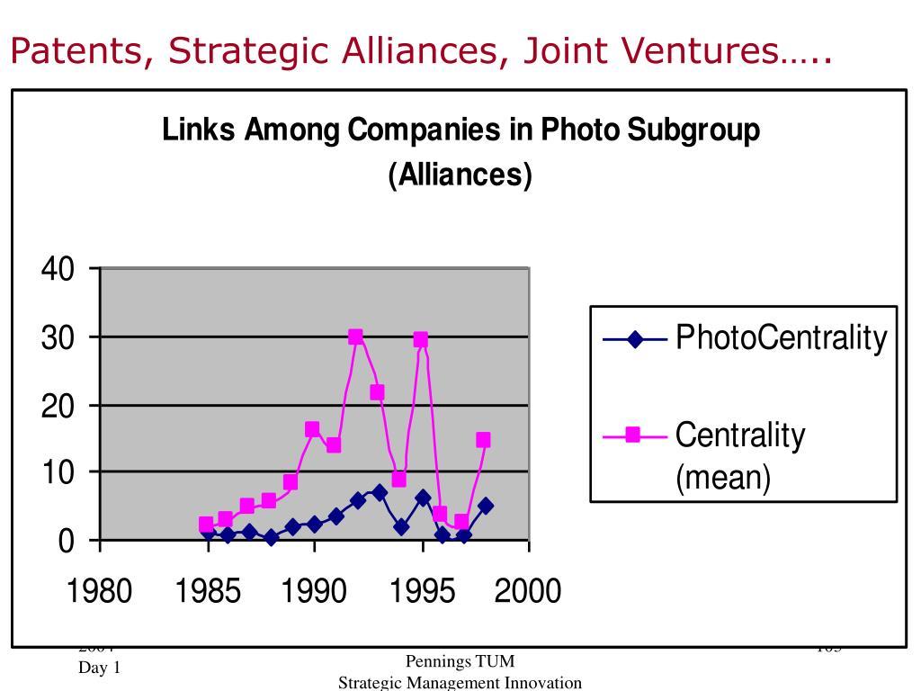 Patents, Strategic Alliances, Joint Ventures…..