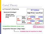 cartel theory
