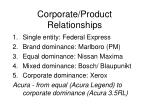 corporate product relationships