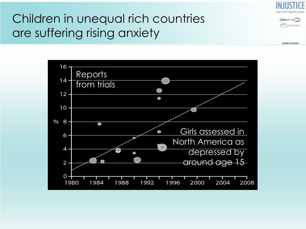 Children in unequal rich countries