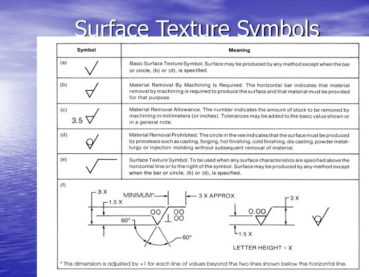 Ppt Surface Roughness Symbols Powerpoint Presentation Id753910