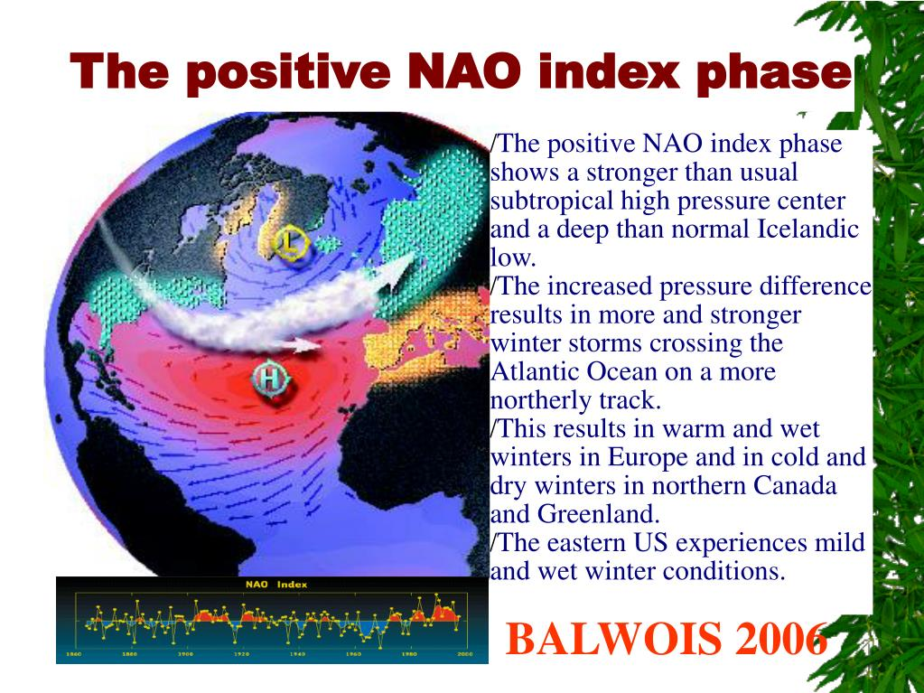 The positive NAO index phase
