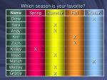 which season is your favorite