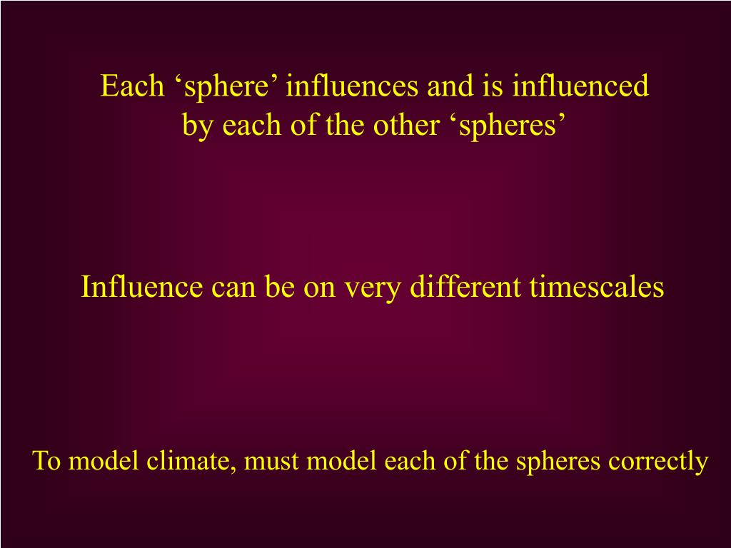 Each 'sphere' influences and is influenced
