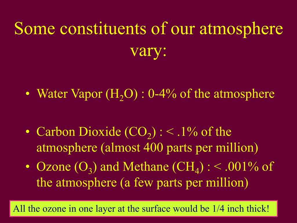 Some constituents of our atmosphere vary: