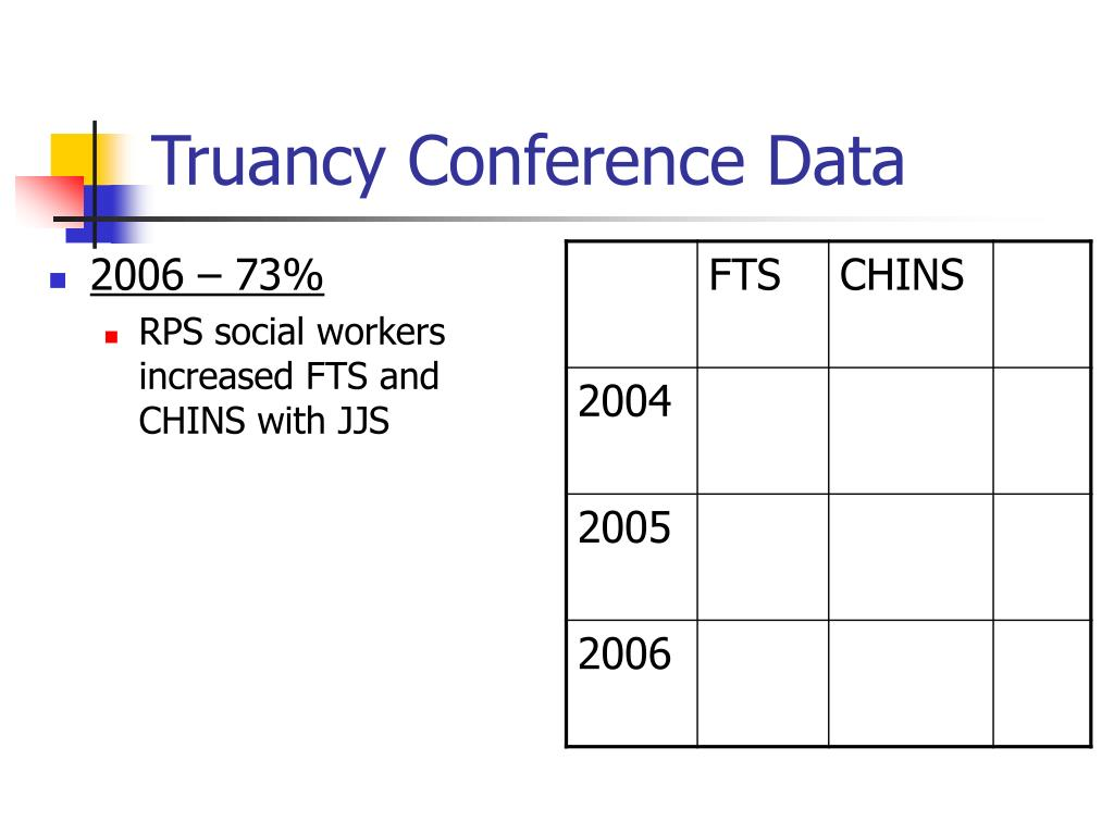 Truancy Conference Data