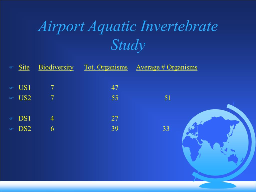 Airport Aquatic Invertebrate Study
