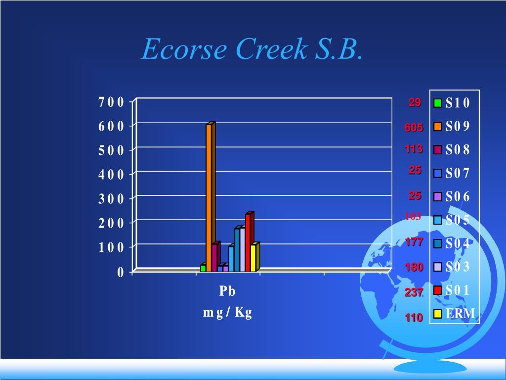 Ecorse Creek S.B.