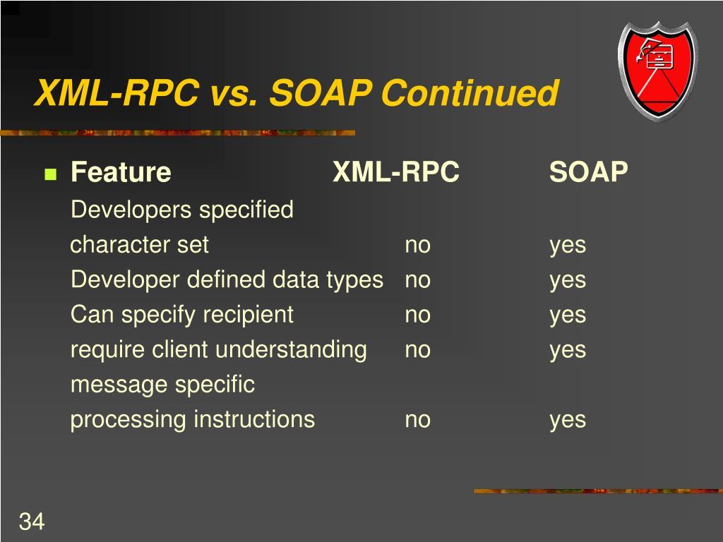 XML-RPC vs. SOAP Continued