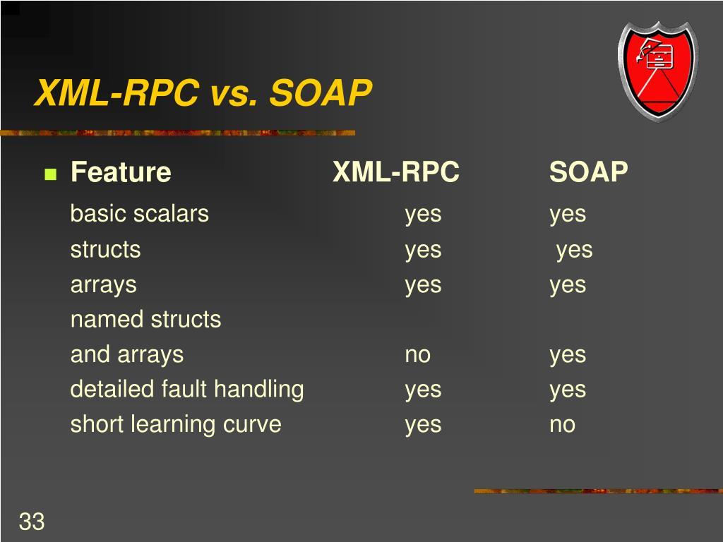XML-RPC vs. SOAP