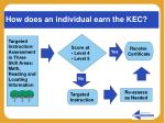 how does an individual earn the kec