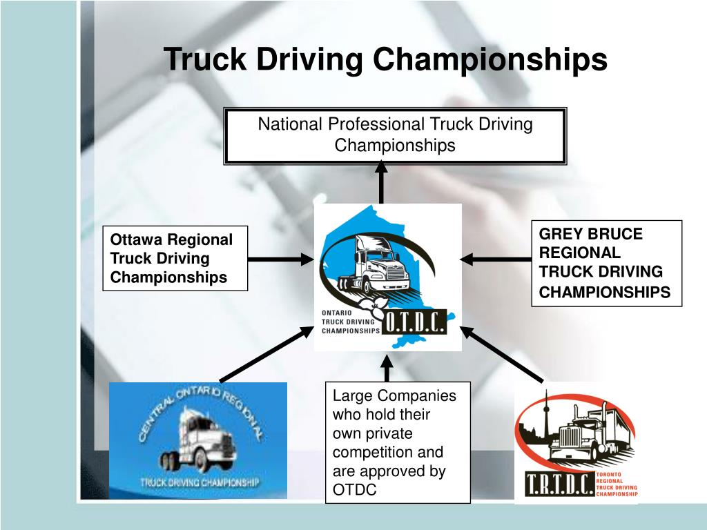 National Professional Truck Driving Championships