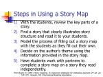 steps in using a story map